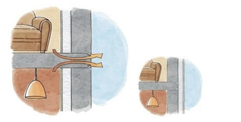 Ponts thermiques avec et sans ITE