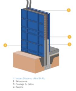 Schéma mise en oeuvre isolation intégrée mur banché