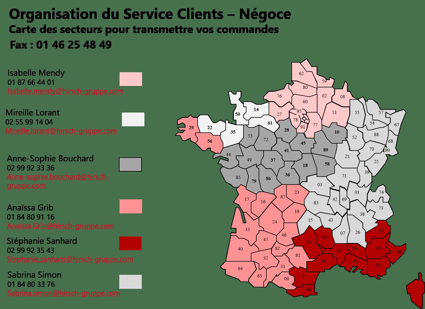 Service Clients HIRSCH Isolation négoce industrie