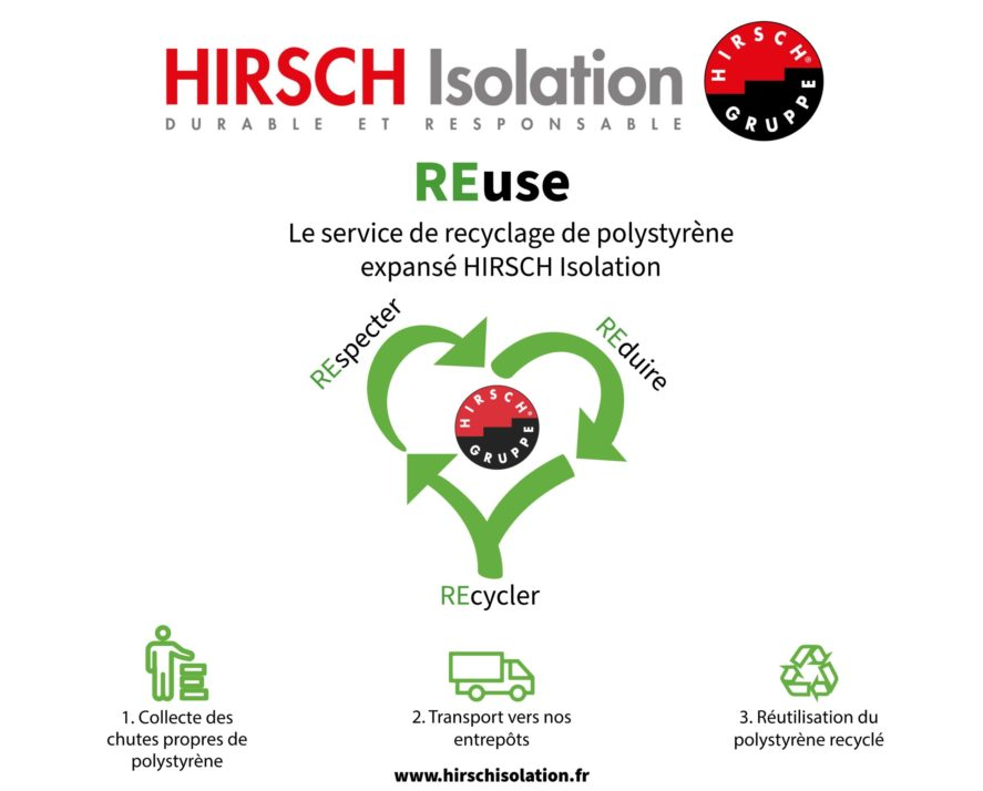 recyclage HIRSCH isolation pse environnement